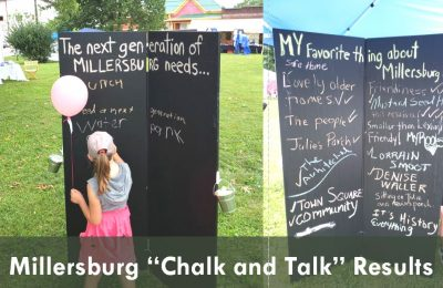 Millersburg Chalk and Talk Results
